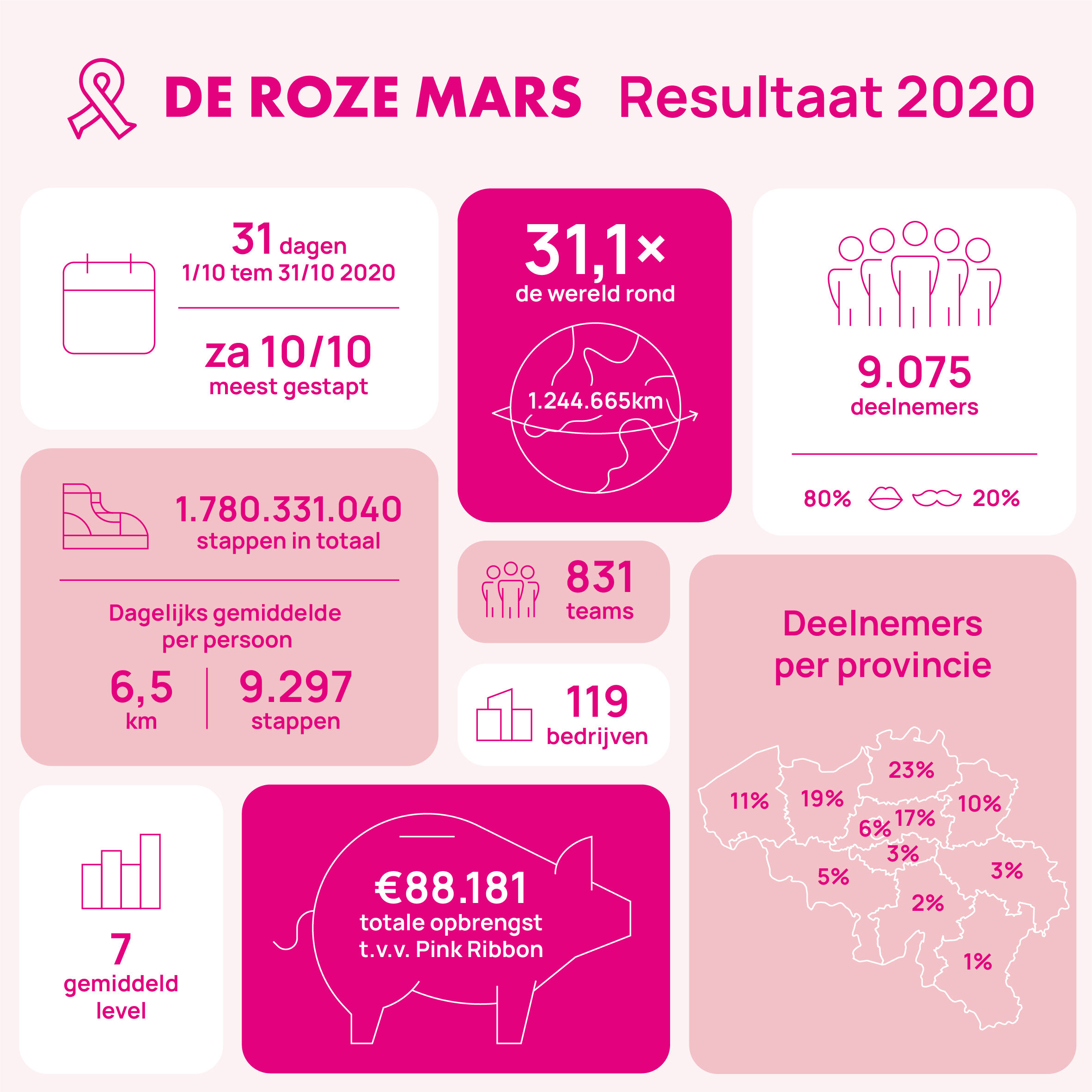 Infographic roze mars 2020 NL