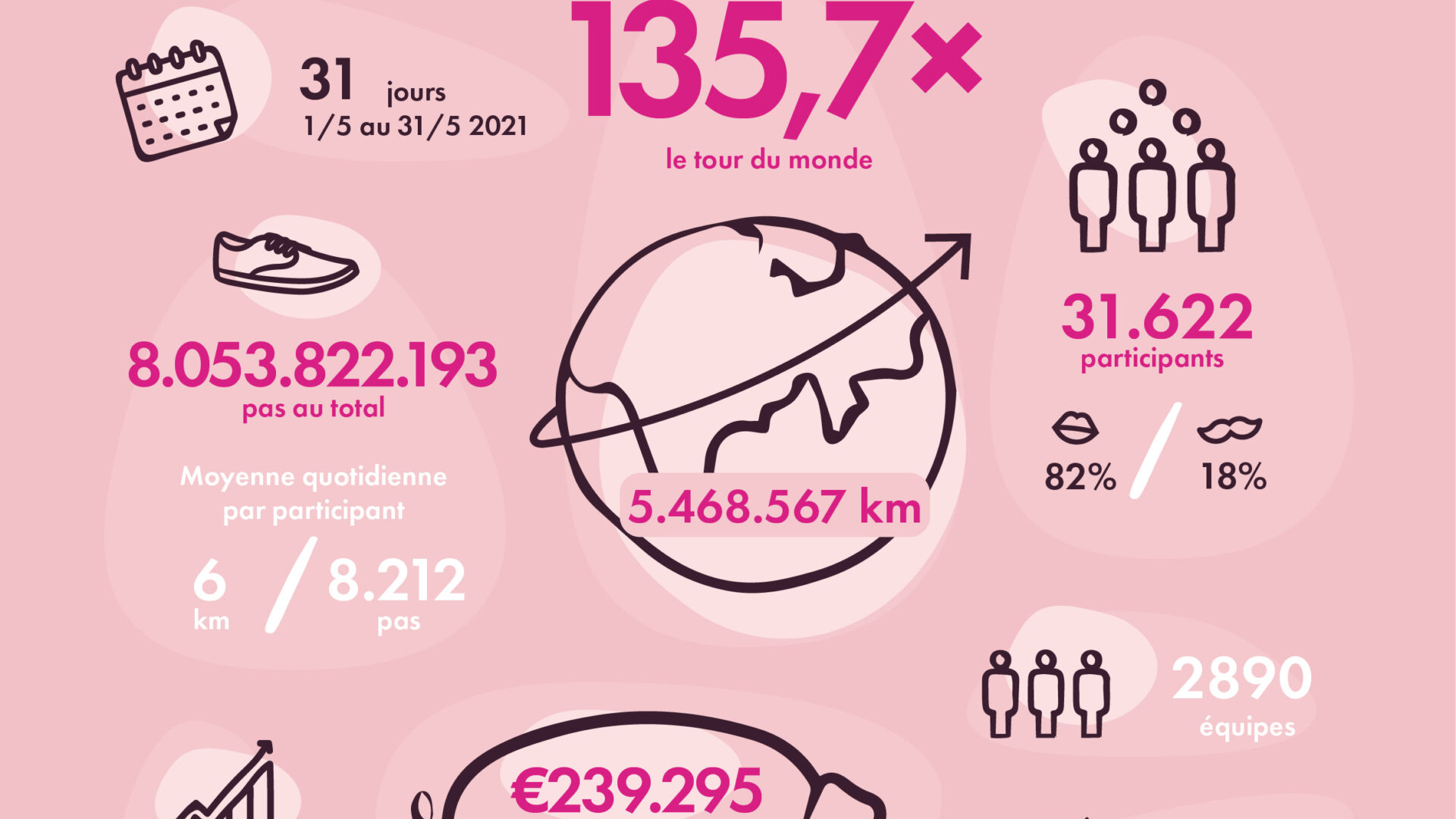 Infographic roze mars 2021 FR